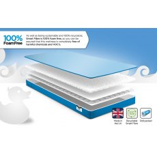 Jay-Be Toddler Waterproof Anti-Microbial Foam Free Sprung Mattress