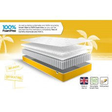 Jay-Be Simply Kids Pocket Sprung Anti-Allergy Foam Free Mattress