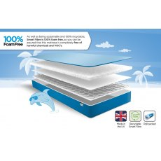 Jay-Be Simply Kids Waterproof Anti-Microbial Foam Free Sprung Mattress