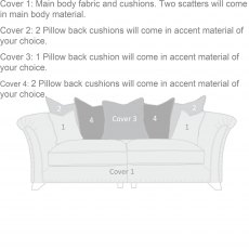 Buoyant Upholstery Vesper Pillow Back 4 Seater Sofa